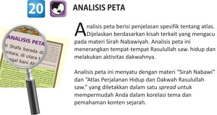 Analisis Peta Dakwah Syamil Al Quran Miracle